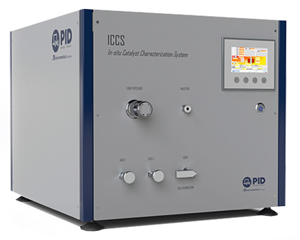 In-Situ Catalyst Characterization System
